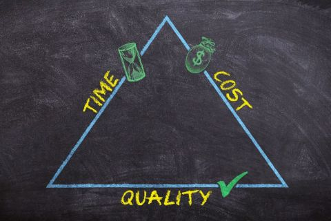 Time / cost / quality triangle